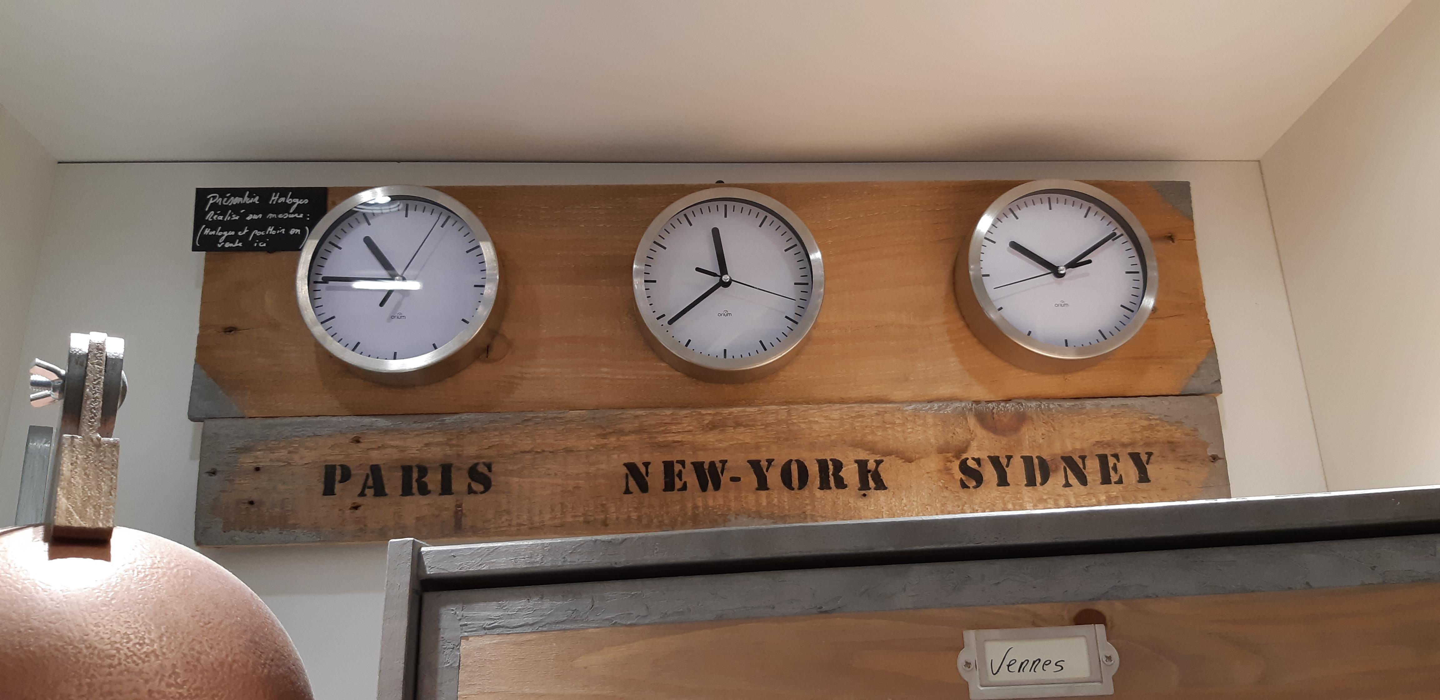 Panneau horloge