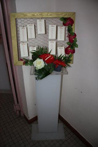 Création d'un plan de table florale