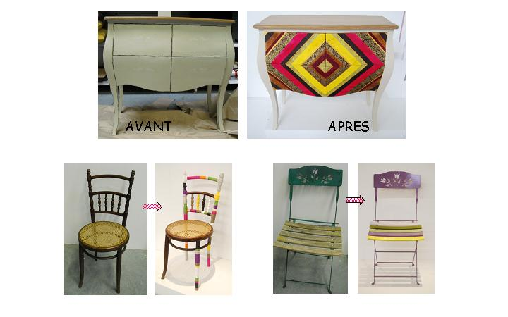 Je customise mon meuble ik a blog z dio for Meuble zodio